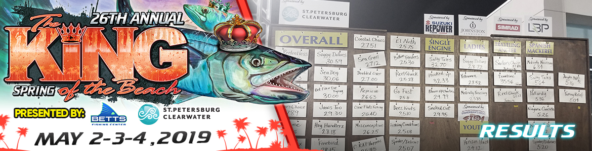 fishing tournament results